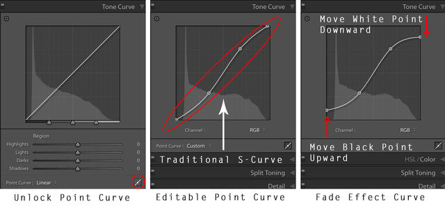 How to unlock the tone curve in Lightroom