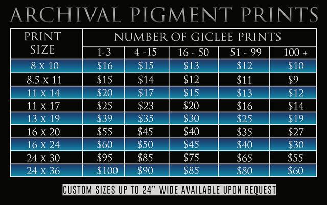 Santa Fe Giclee Printing Price Chart