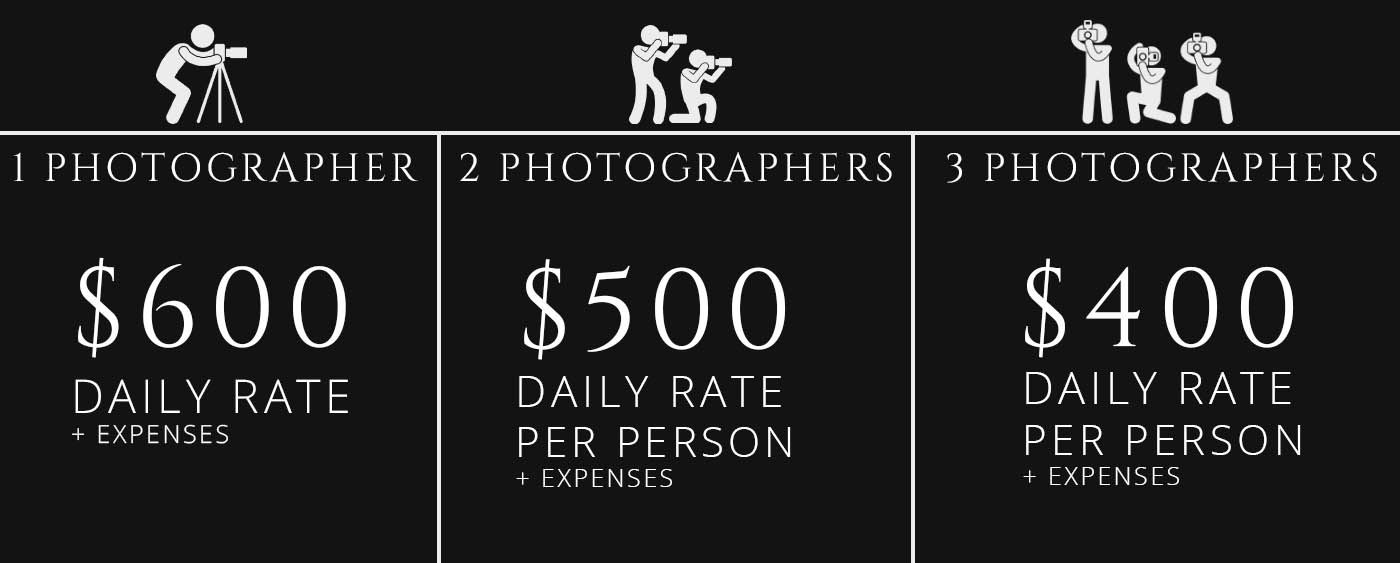 Private photography workshop rates