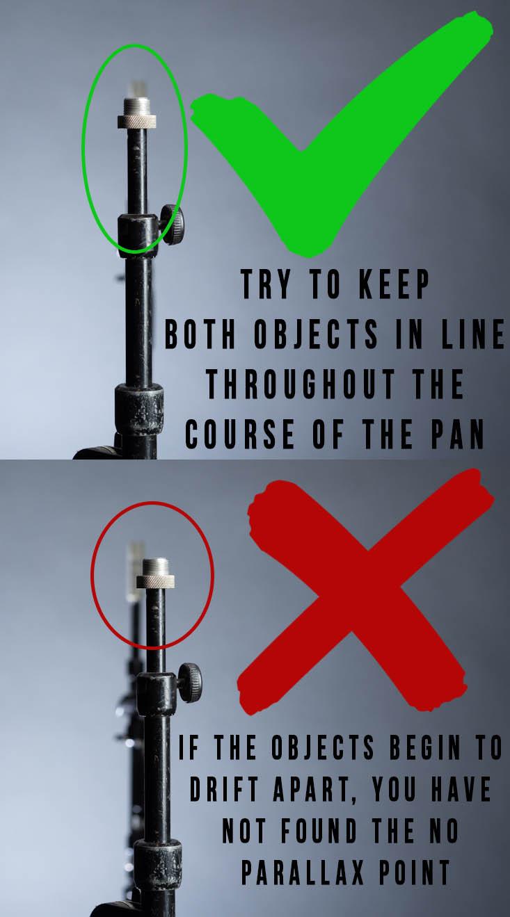 no parallax point example